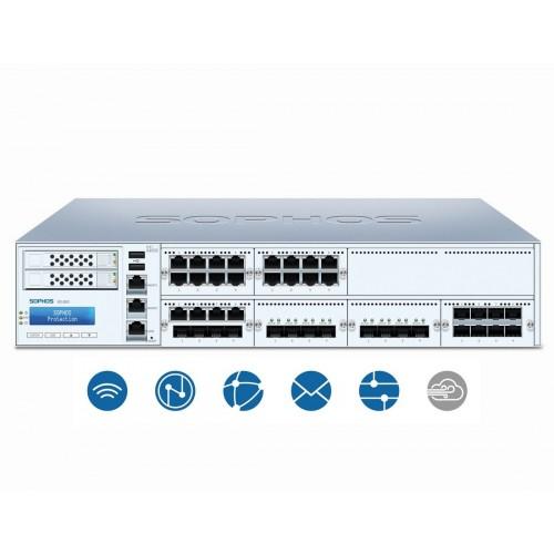 Sophos XG 650 TotalProtect (XB6512SEU)