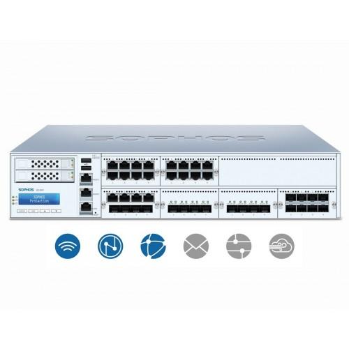 Sophos XG 650 EnterpriseProtect (NB6512SEU)