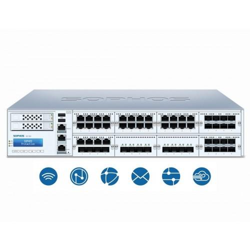 Sophos XG 750 TotalProtect Plus (XP751CSEU)