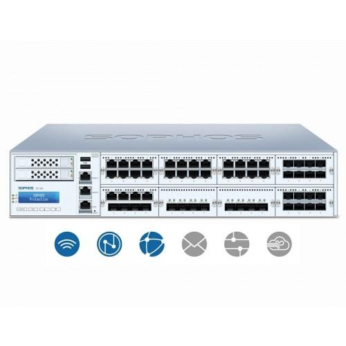 Sophos XG 750 EnterpriseProtect (NB751CSEU)