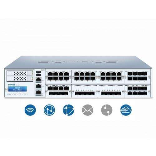 Sophos XG 750 EnterpriseProtect Plus (NS751CSEU)