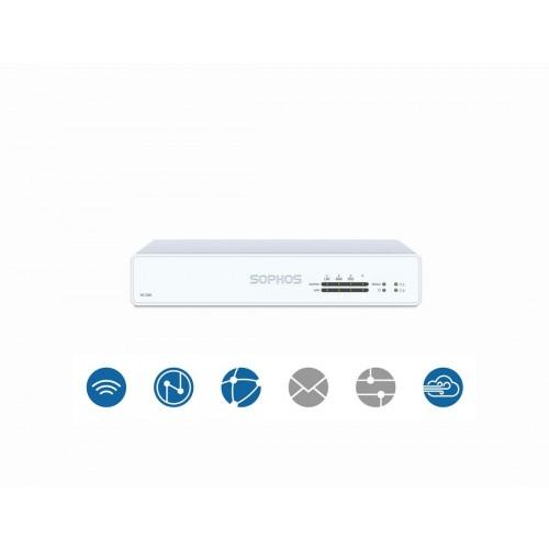 Sophos XG 106 EnterpriseProtect Plus (NS1Z1CSEK)