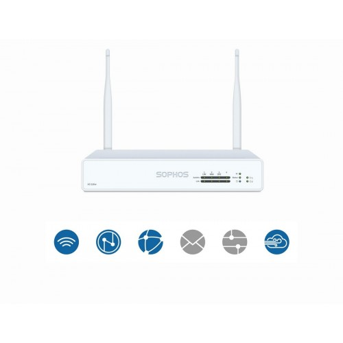 Sophos XG 115w EnterpriseProtect Plus (NW1B13SEK)