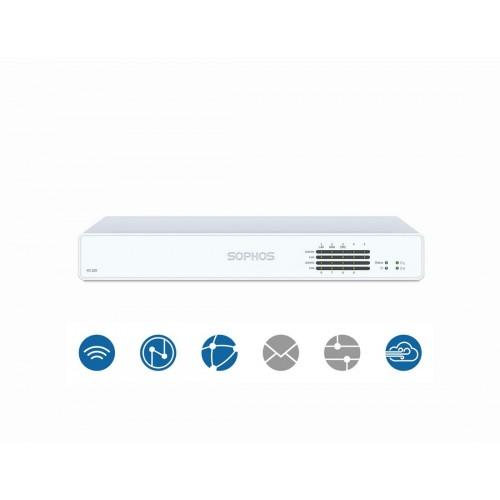 Sophos XG 125 EnterpriseProtect Plus (NS1C13SEK)